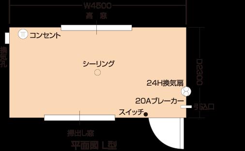 太陽(平面図)